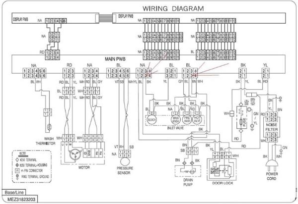 Tầm quan trọng của sơ đồ bo mạch máy giặt LG